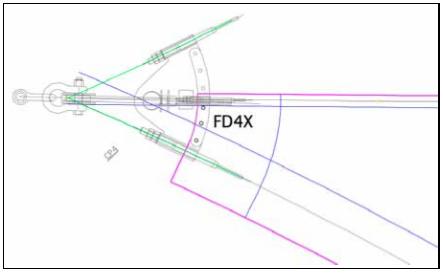DXF AAMA e ASTM