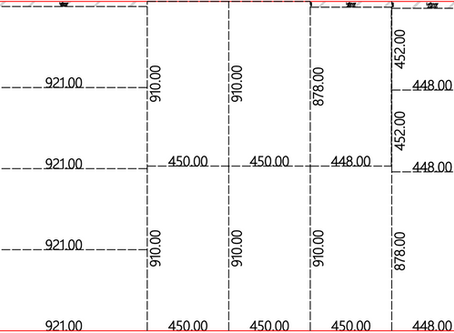 Visualização dos Planos de Corte na IHM INMES