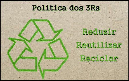 Reduzir, reutilizar e reciclar. Onde menos é mais