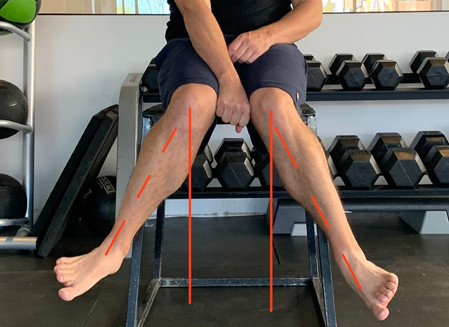 Hip Internal Rotation - what is it?