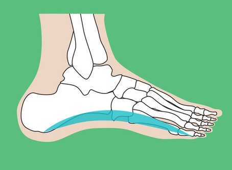 Exercise of the week: Foot strength considerations in ankle pronation and supination