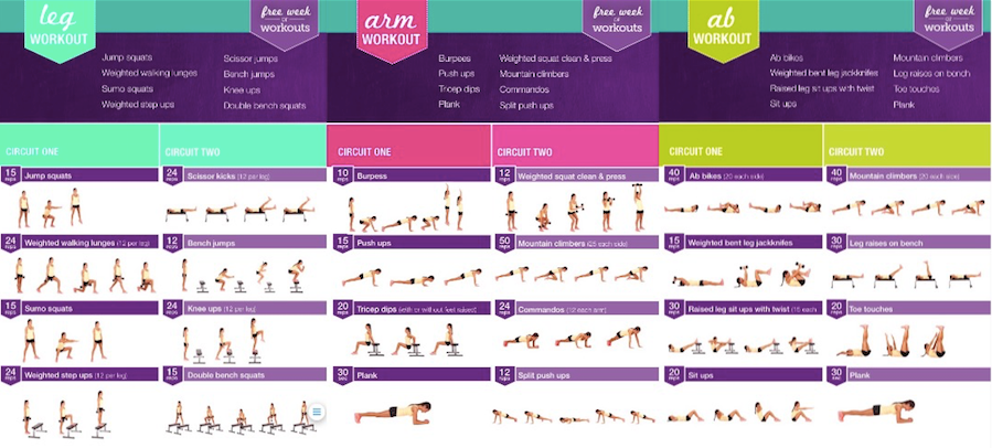 Kayla Itsines Program