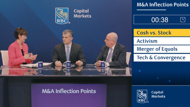 As part of a larger effort to raise Royal Bank of Canada's profile in the United States, the RBC Capital Markets marketing team wanted to create a new video experience that would raise brand awareness. With countdown segments fashioned after ESPN's 'Pardon the Interruption' show, the idea was to create a more engaging network-like experience with 2 analysts and an 'anchor' or moderator. As the Program Manager, I was tasked with fitting all the pieces together from the ground up.  The Result: Met with the marketing team to gain insight into the roadmap and goals for the project Reviewed RFPs from video production firms, interviewed the firms, and got the stamp of approval from the head of marketing to hire the firm I felt was best suited for the project Collaborated with the video production firm to scout the best location Partnered with the RBCCM marketing team and analysts to scope out format, content and logistics Recommended talent to serve as the anchor/moderator of the video Set up all logistics leading up to and during shoot day Worked closely with the RBCCM team to heavily edit the video transcript into several different segments to align with the new vision -- This project was originally conceived of filming as one long segment; After filming, the RBCCM team wanted to slice and dice the original into several separate segments Teamed up with the video production team and video editor to ensure all inputs, outputs and transitions were smooth and correct  (NOTE: When this project was shot and edited, COVID-19 had not been a crisis. As the project wrapped, it had become an epidemic and RBC toned down promotion of the original content, and added additional commentary to address the pandemic.)