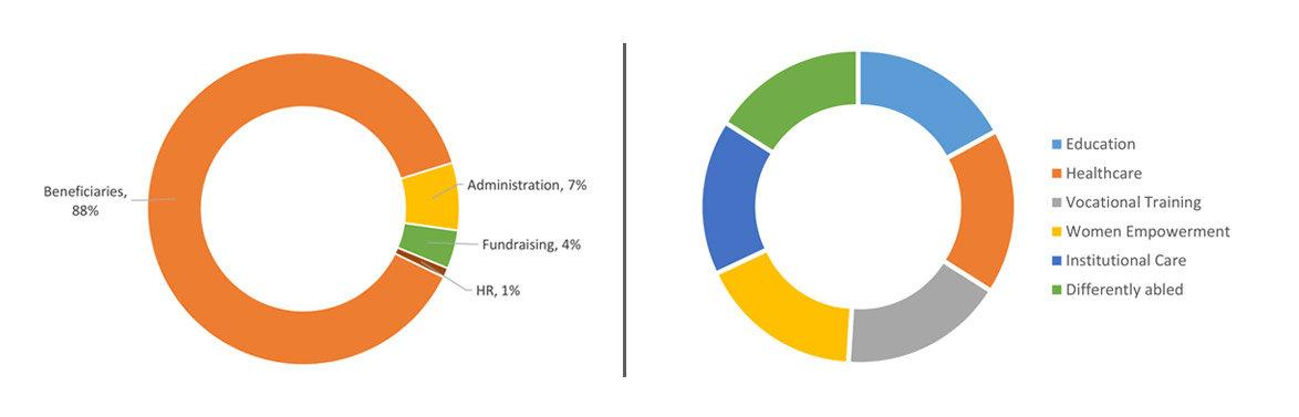 homepage-charts.jpg