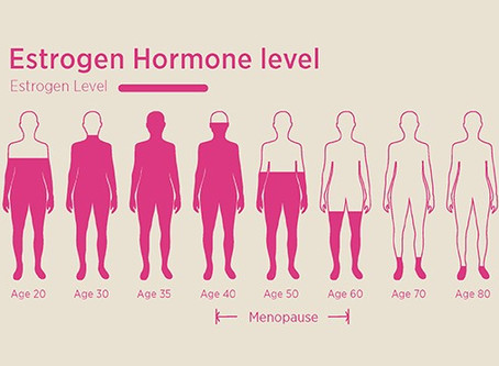 Genitourinary Syndrome of Menopause (GSM)