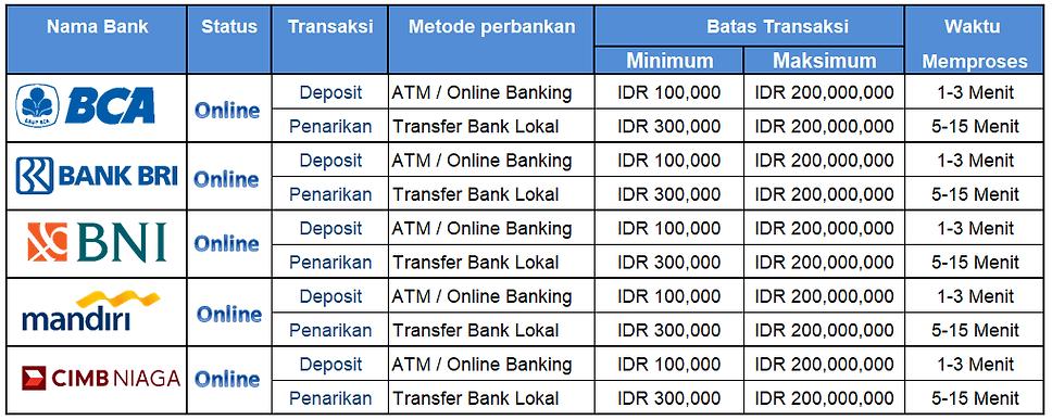 sc2idbank.png