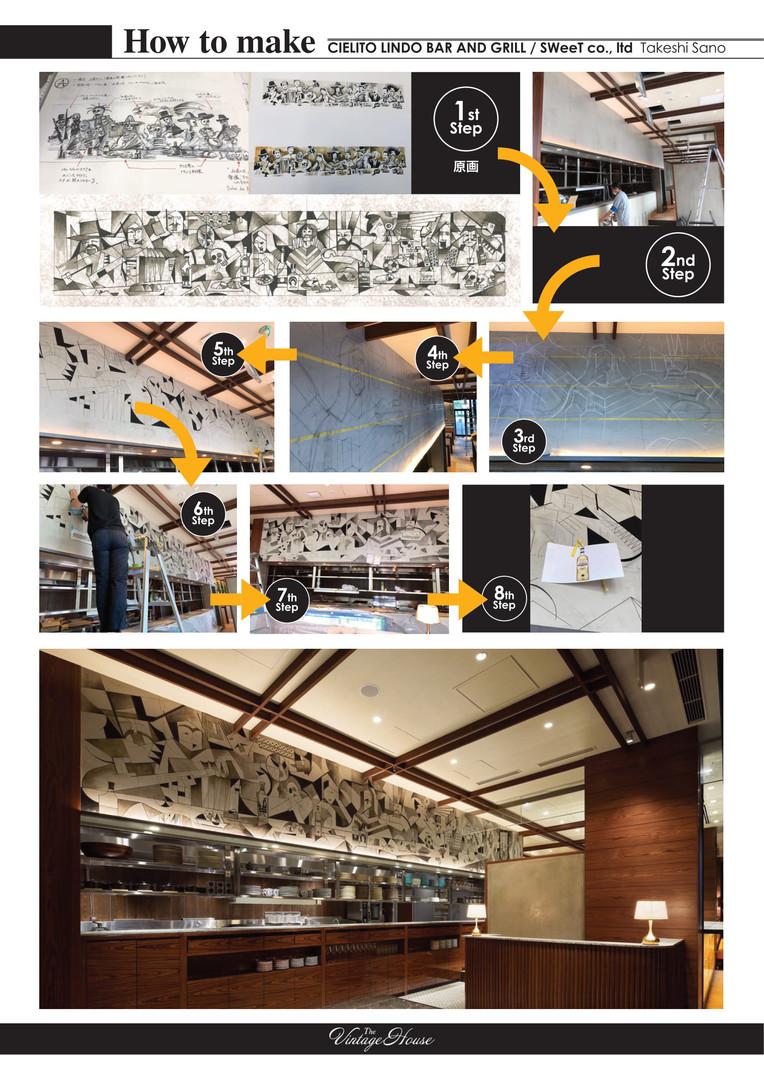 54vintagehouse ヴィンテージハウス 商業施設商店建築レストラン・家