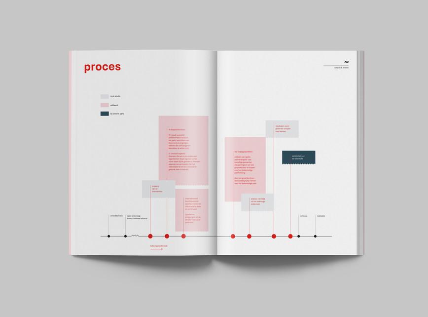 A 1 Proces.jpg