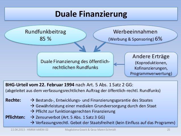 ard-zdf-medienwissenschaften-2013-25-638
