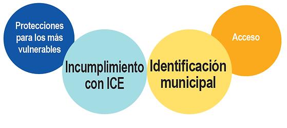 ordinance diagram span.png
