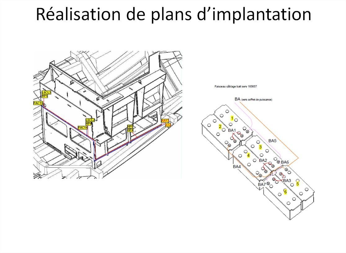Réalisation de plans d'implantation