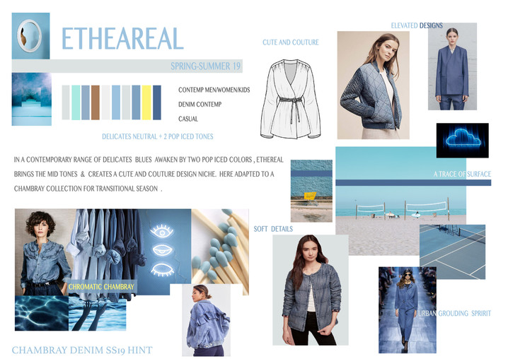 SS19 DENIM PRODUCT RESEARCH