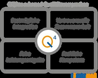 Q-Paket_7.png