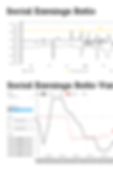 Social Earnings Ratio live tracking