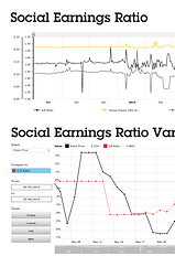 Social Earnings Ratio live tracking