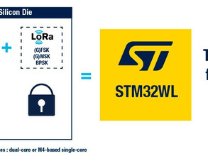 Mass-Market Availability of STM32WL
