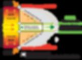 diagrama-regulacion-voltaje.png