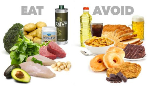 What You Are Eating (or NOT) Can KILL YOU: From the Supermarkets to the Restaurants