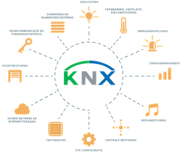 knx_icons.png