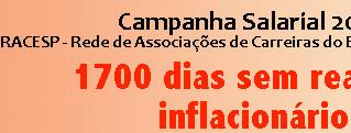 Revisão Geral Anual para servidores do Estado de São Paulo
