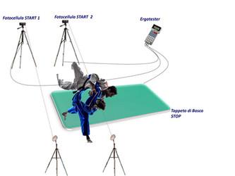 Incremento della rapidità di proiezione nel Judo