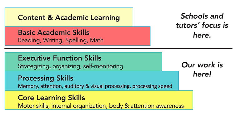 Learning Continuum.png