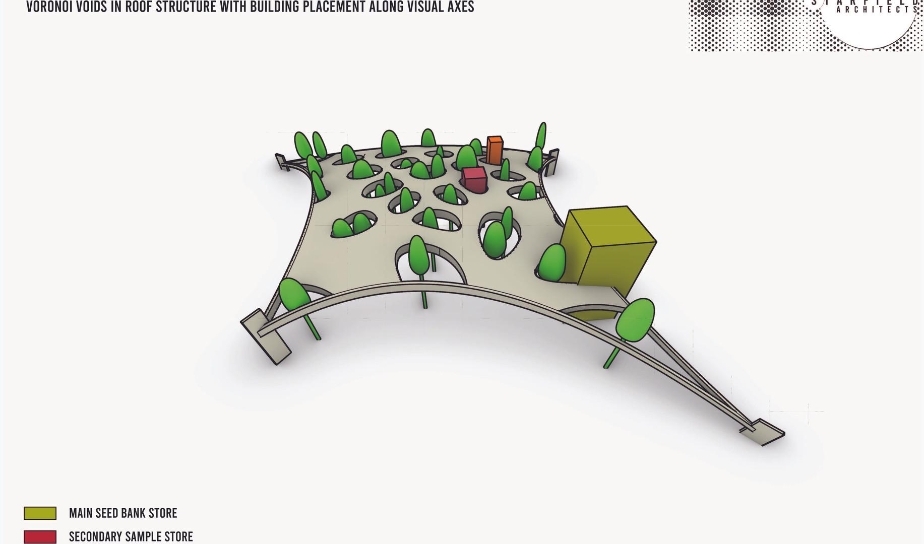 UNESCO_2020_Voronoi Seed Bank_2D.jpg