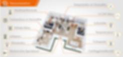 Hausautomation - Smarthome - für die LUPUSEC XT2