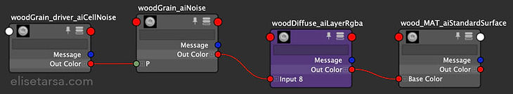 05_woodGrain_nodeNetwork.jpg