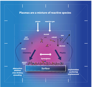 Plasma technology.png