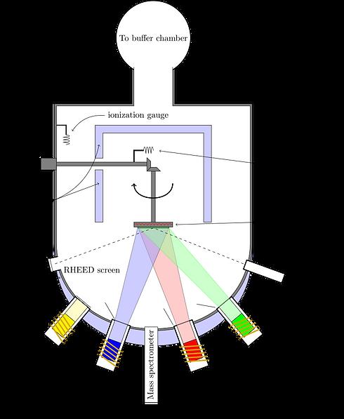 Molecular beam epitaxy.jpg.png