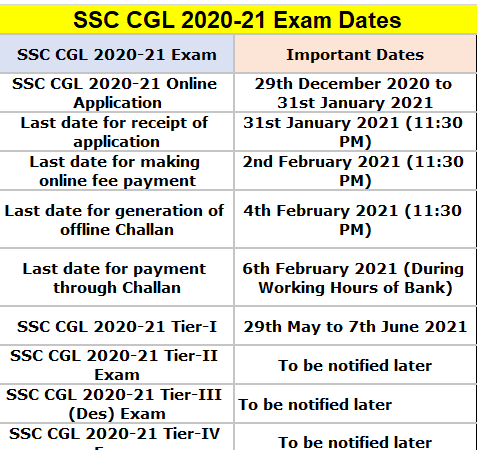 ssc 2021 dates.png