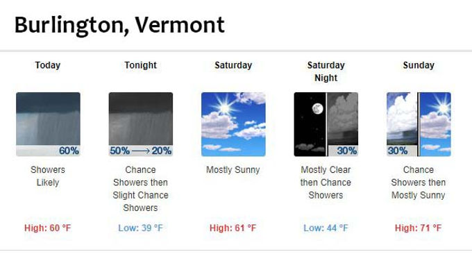 Weekend Riding Forecast: May 2-3