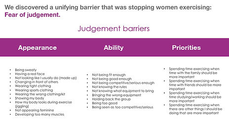 This Girl Can Judgement Barriers