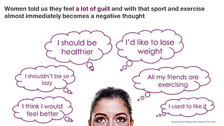 This Girl Can Guilt Poster
