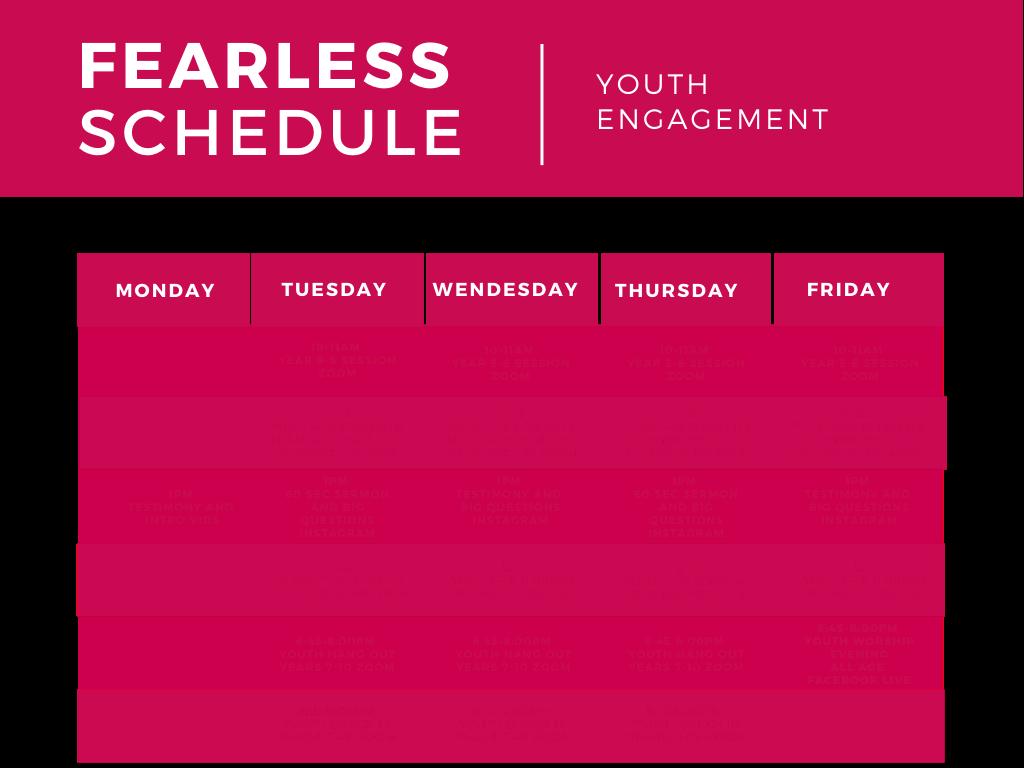 FearlessChart (2).png