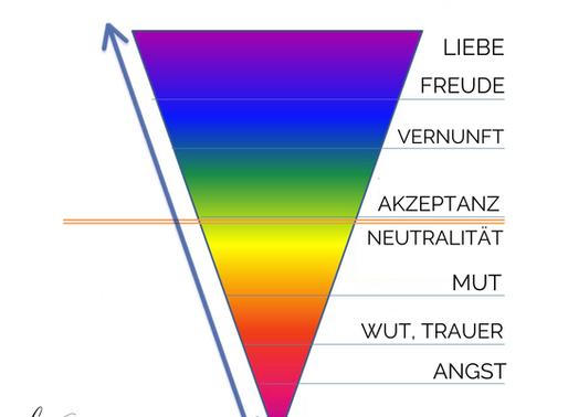 Unsere Bewusstseinsebenen & deine Energie! Teil 1