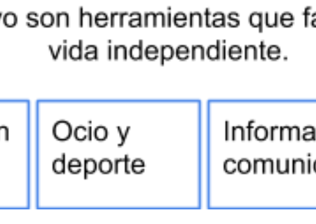 El sector de los productos de apoyo en Colombia