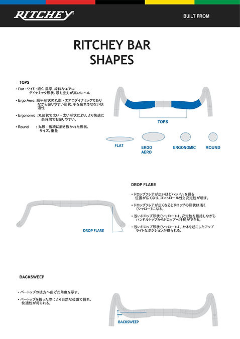 Ritchey-Bar-Shape 解説-1.jpg