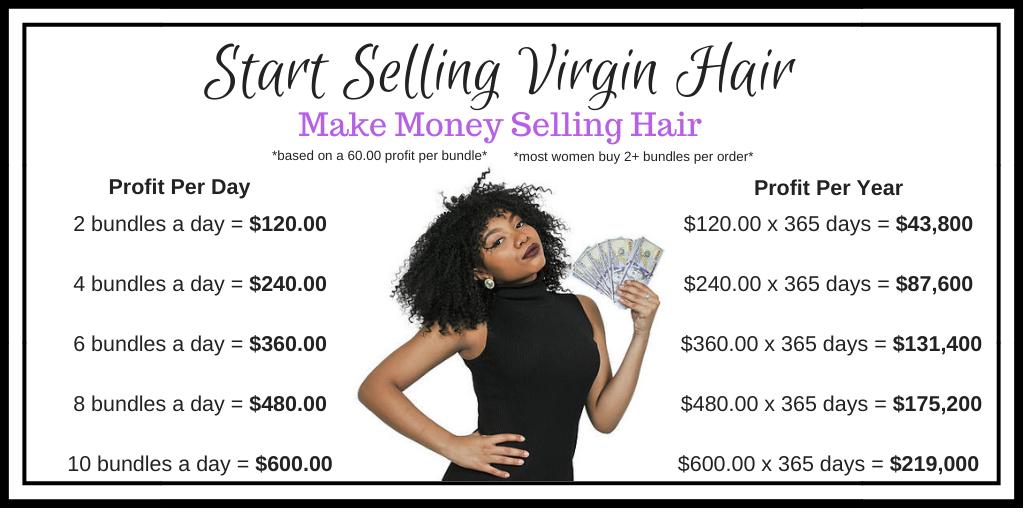 Start Selling Virgin Hair.png