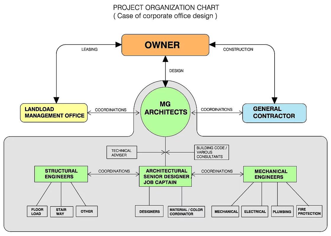 Interior org chart.jpg