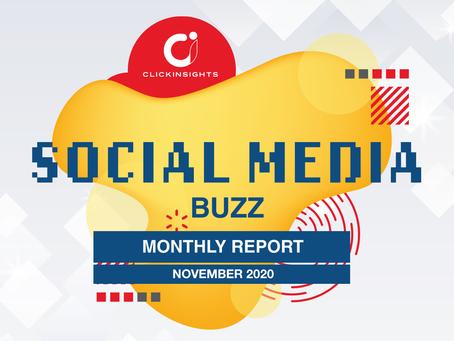Social Media Buzz - 19 Nov 2020