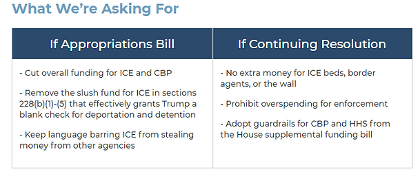 appropriations.PNG