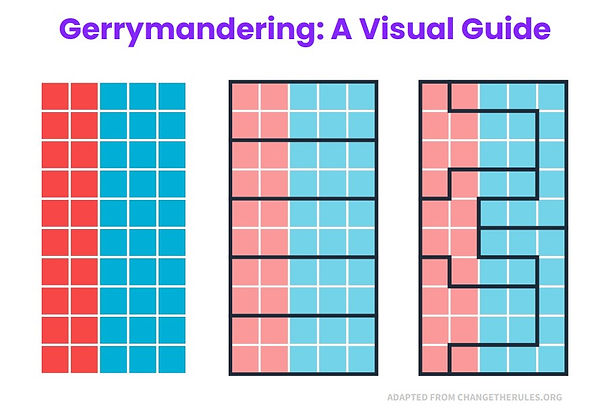 image depicting what gerrymandering could look like