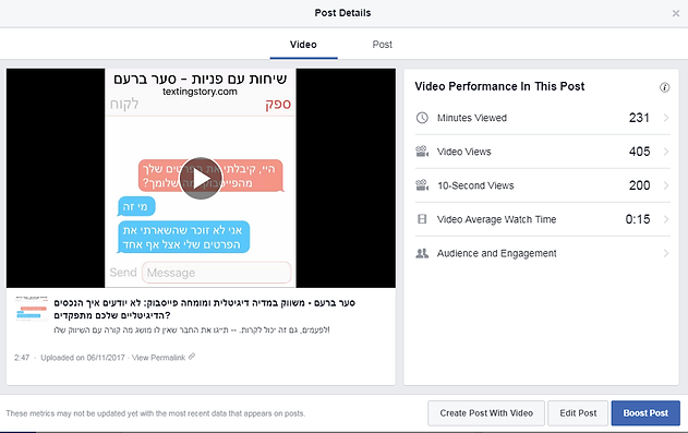 חשוב לנתח את הפוסטים. על קידום דף עסקי בפייסבוק