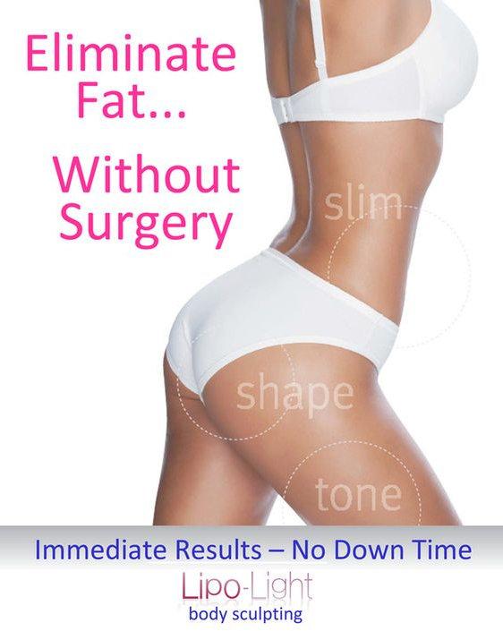 Eliminate Fat..