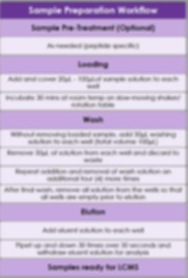 nHance PCS General Workflow