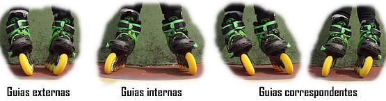lateralidade-das-bases-patins.png