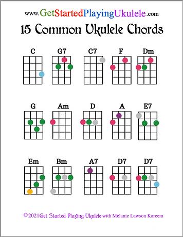 15 Common Ukulele Chords July 25 Image .png