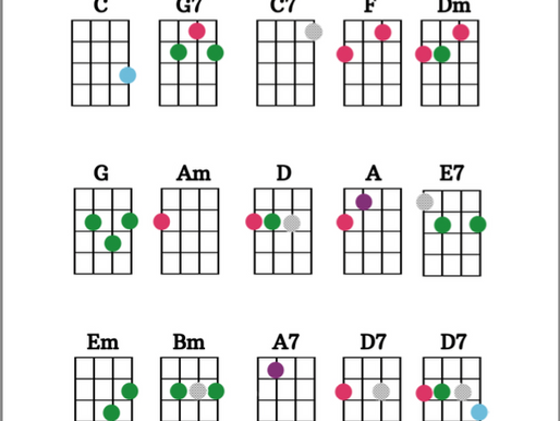 15 Common Ukulele Chords